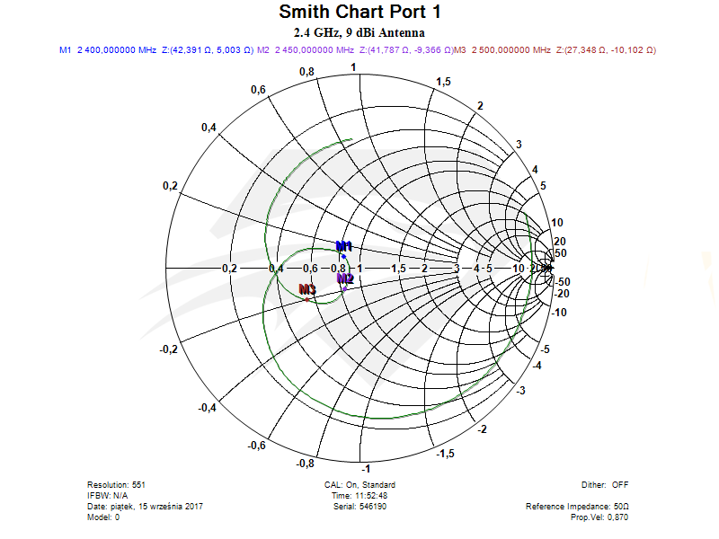 Raptor SR for DJI Phantom 3 Standard  2.4 GHz Port 1, Smith Chart.png