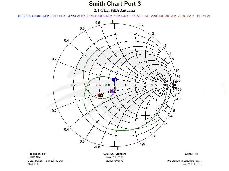 Raptor SR for DJI Phantom 3 Standard  2.4 GHz Port 3, Smith Chart.png