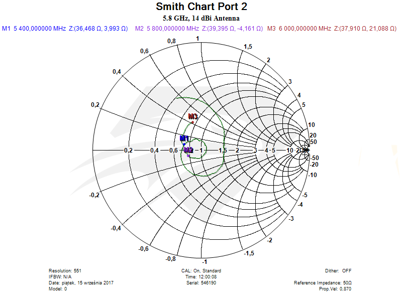 Raptor SR for DJI Phantom 3 Standard  5.8 GHz Port 2, Smith Chart.png