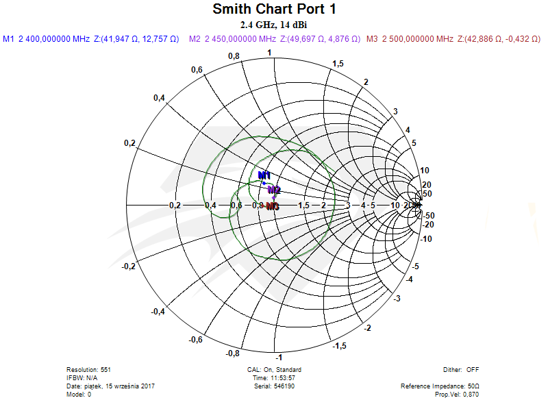 Raptor XR for DJI Phantom 3 Standard 2.4 GHz Port 1, Smith Chart.png