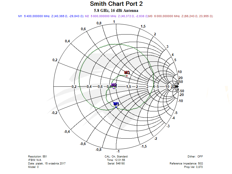 Raptor XR for DJI Phantom 3 Standard 5.8 GHz Port 2, Smith Chart.png